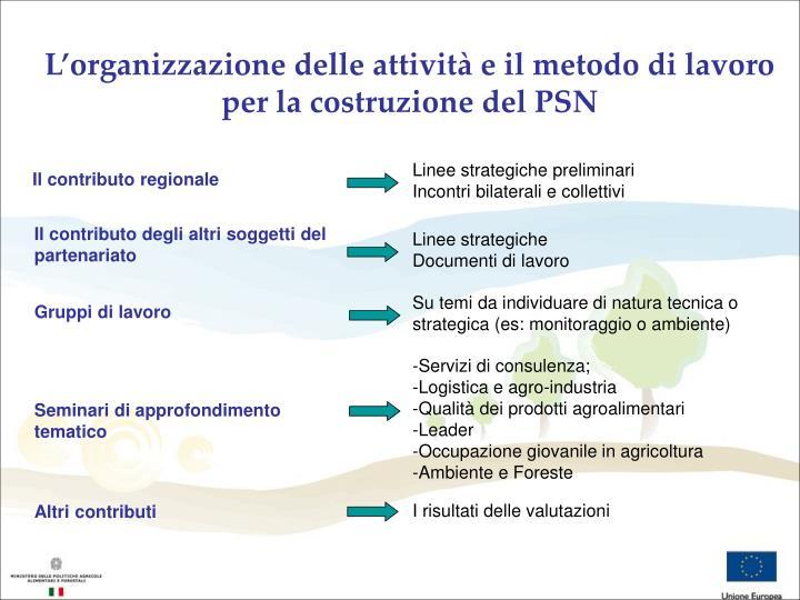 L'organizzazione delle attività e il metodo di lavoro per la costruzione del PSN