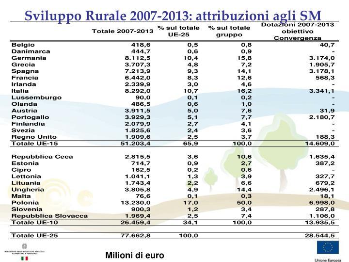 Sviluppo Rurale 2007-2013: attribuzioni agli SM