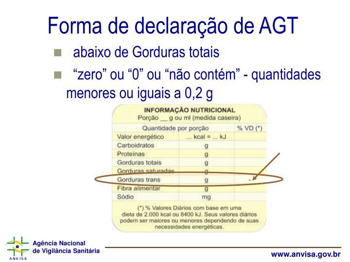 Forma de declaração de AGT
