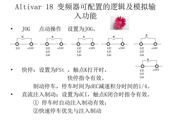 Altivar 18