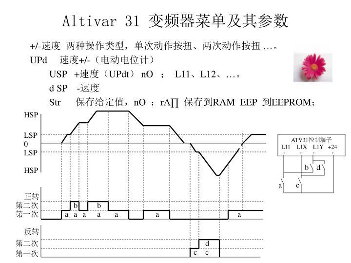 Altivar 31