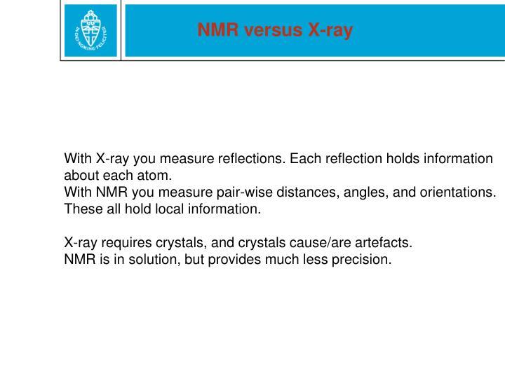 NMR versus X-ray