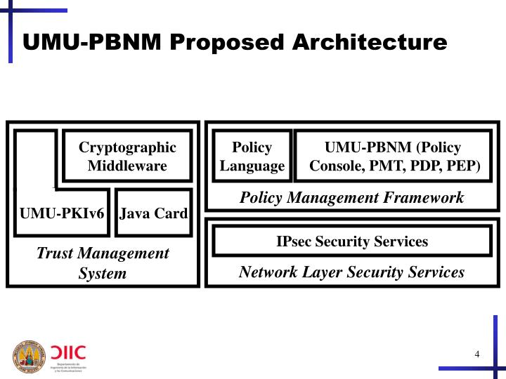 UMU-PBNM Proposed Architecture