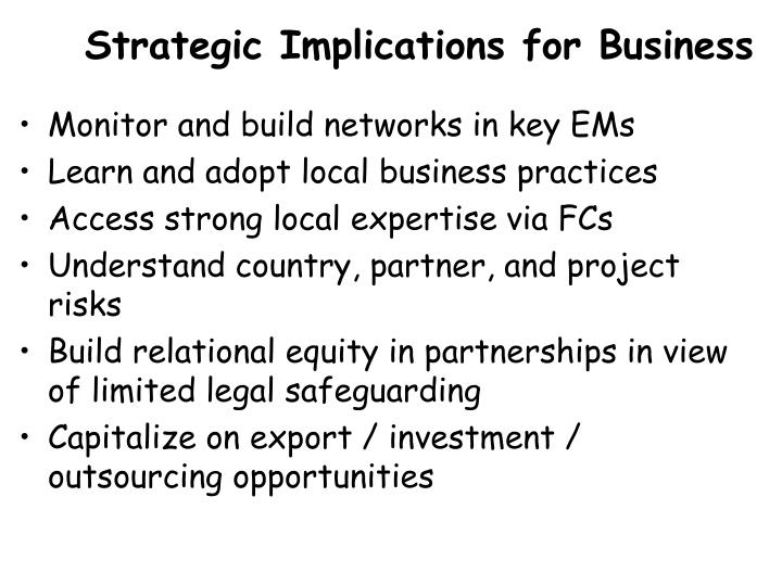 Strategic Implications for Business