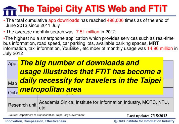 The Taipei City ATIS Web and