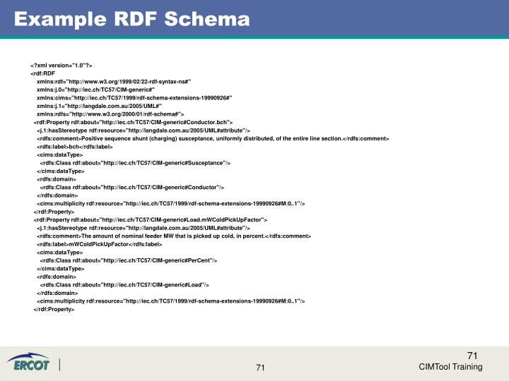 Example RDF Schema