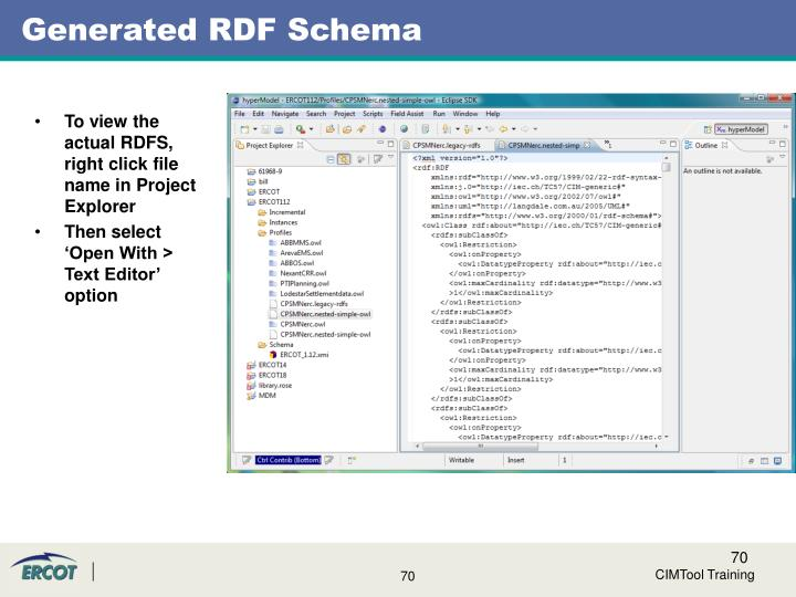 Generated RDF Schema
