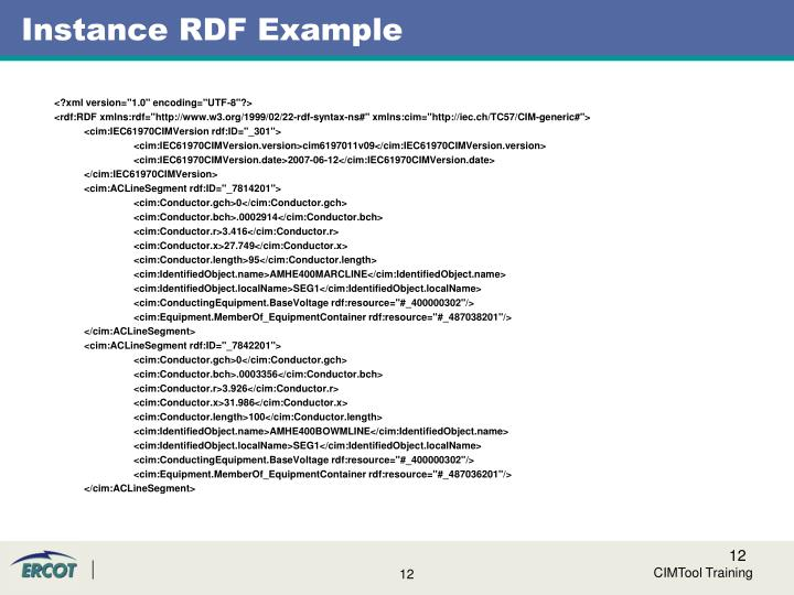 Instance RDF Example