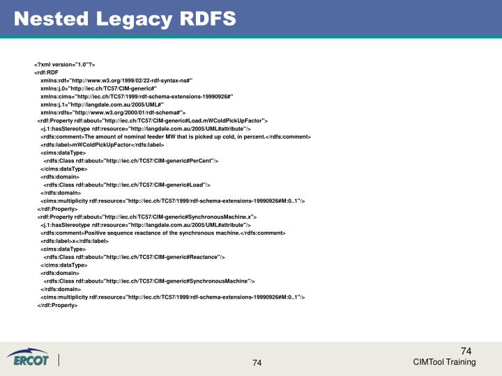 Nested Legacy RDFS
