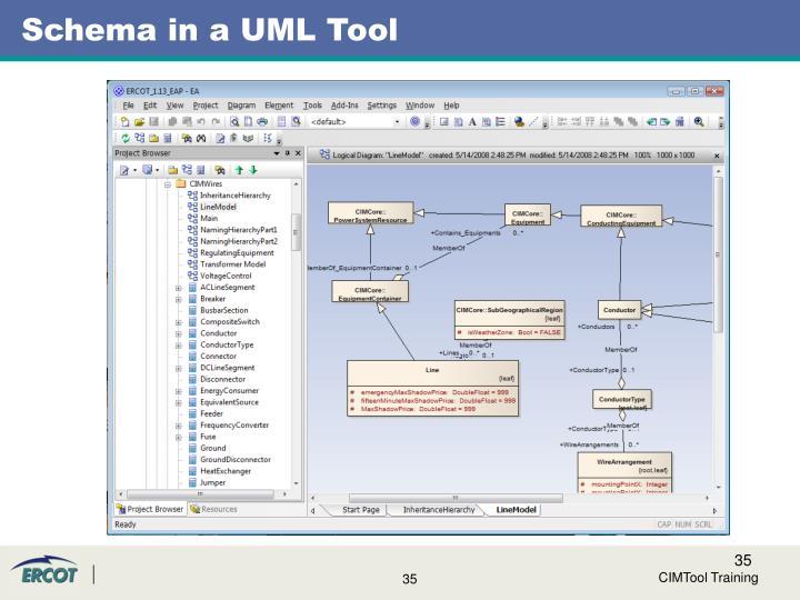 Schema in a UML Tool