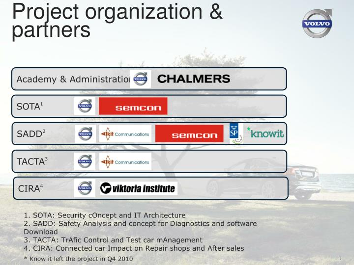 Project organization & partners