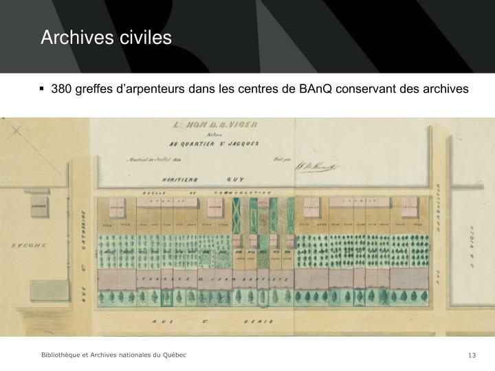 Archives civiles