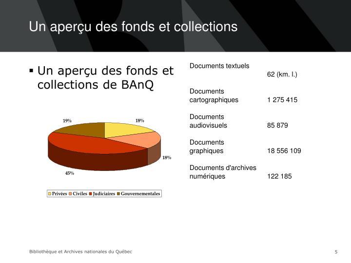 Un aperçu des fonds et collections