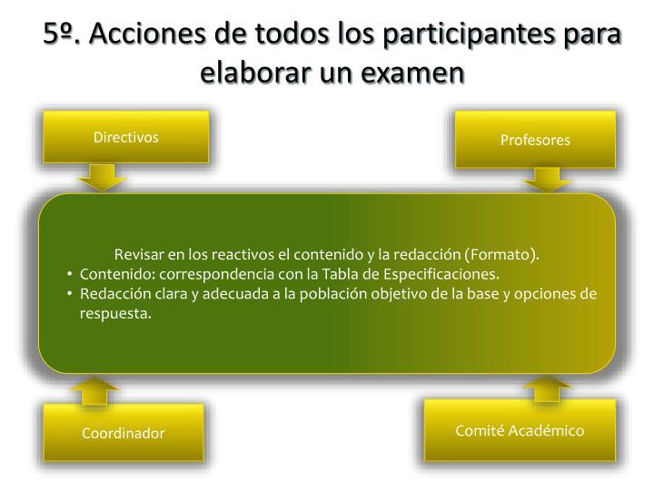 5º. Acciones de todos los participantes para elaborar un examen