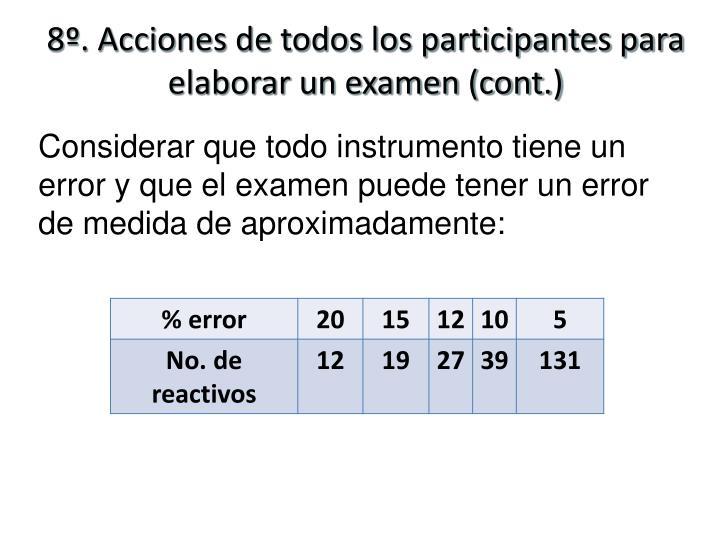 8º. Acciones de todos los participantes para elaborar un examen (cont.)