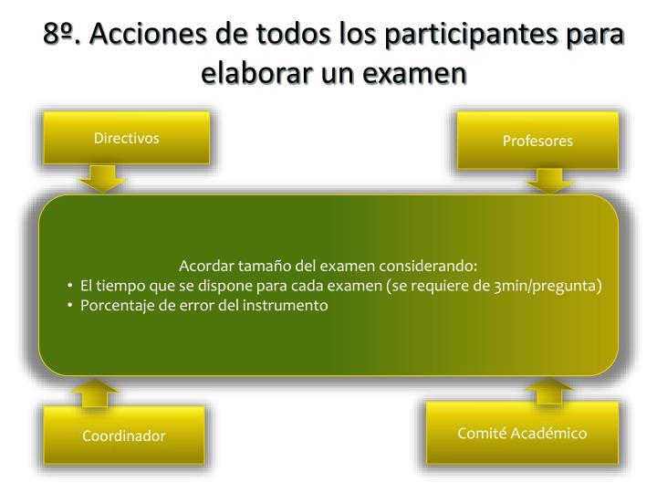 8º. Acciones de todos los participantes para elaborar un examen