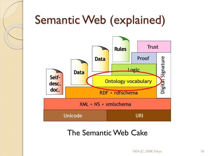 Semantic Web (explained)