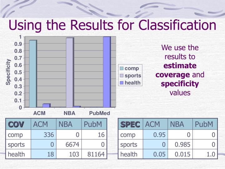 Using the Results for Classification