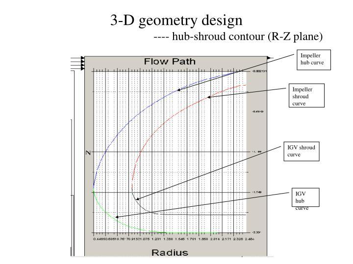3-D geometry design