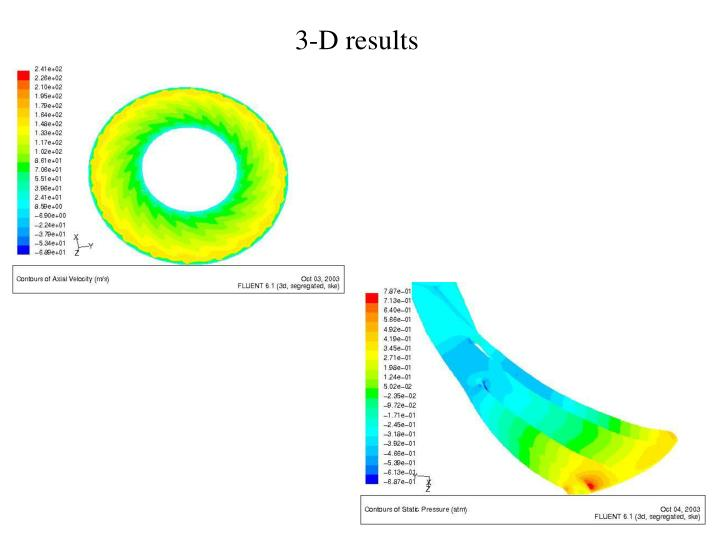 3-D results