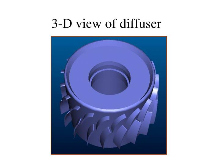 3-D view of diffuser