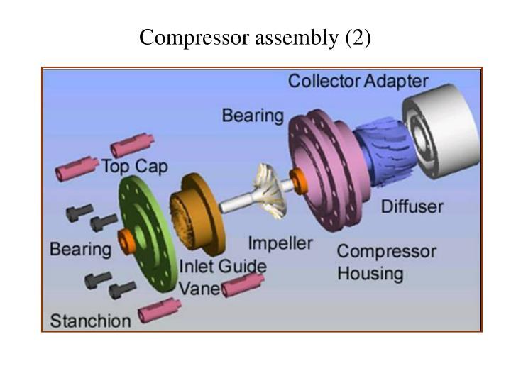Compressor assembly (2)