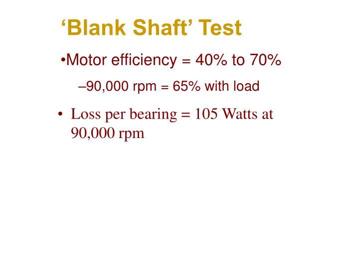 'Blank Shaft' Test