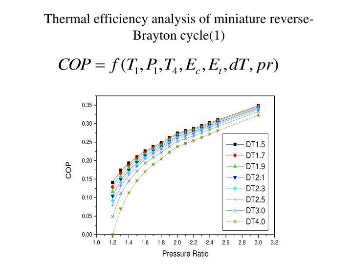 Thermal efficiency analysis of miniature reverse-Brayton cycle(1)