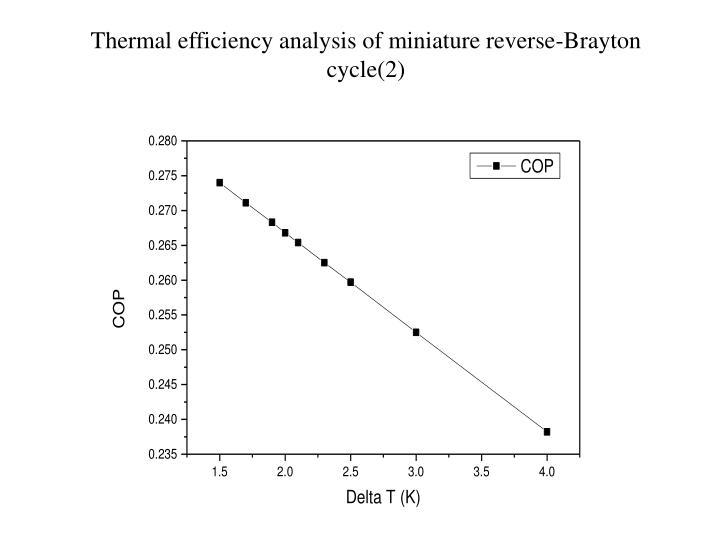 Thermal efficiency analysis of miniature reverse-Brayton cycle(2)