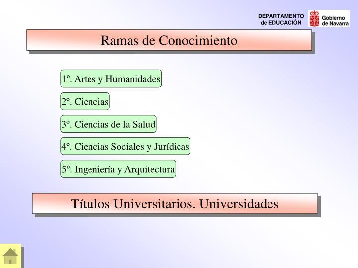 DEPARTAMENTO de EDUCACIÓN