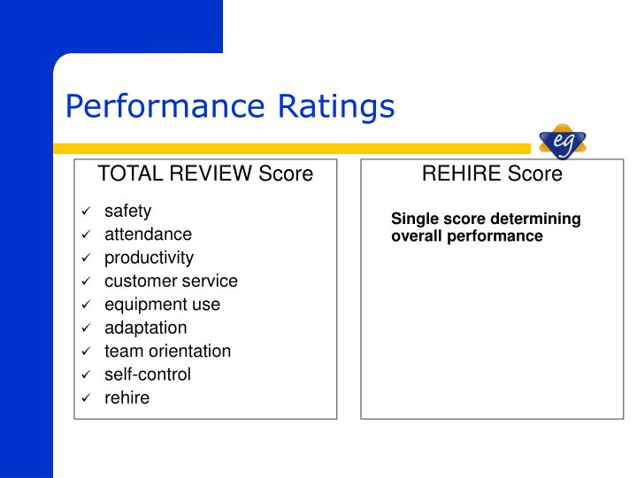 TOTAL REVIEW Score