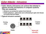 cyber attacks intrusions