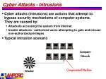 cyber attacks intrusions1
