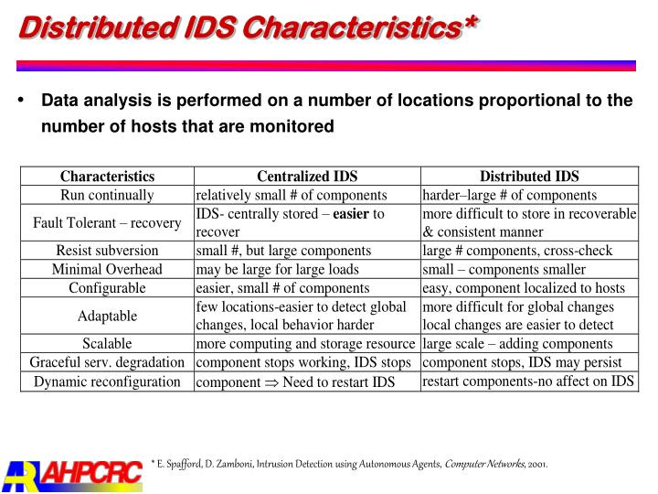 Distributed IDS Characteristics*
