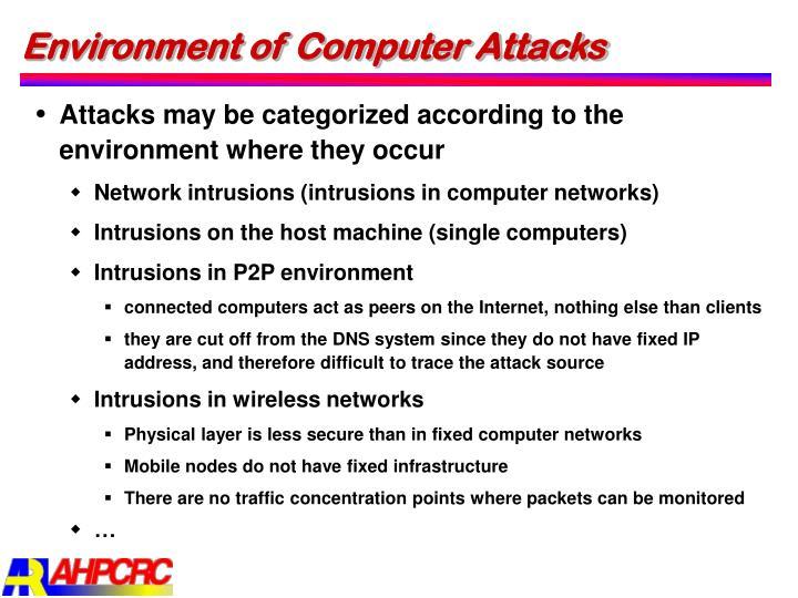 Environment of Computer Attacks