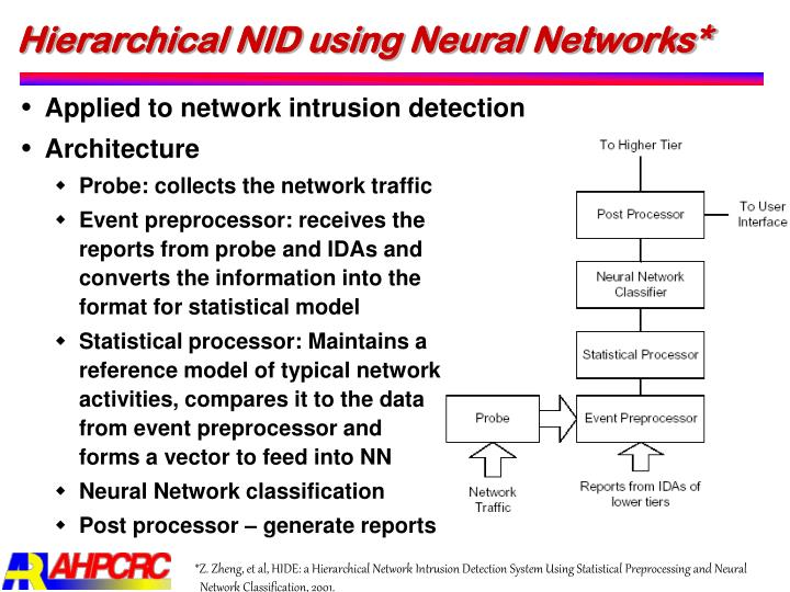 Hierarchical NID using Neural Networks*