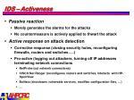 ids activeness