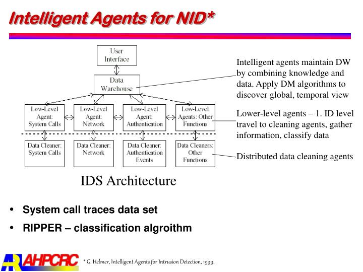 Intelligent Agents for NID*
