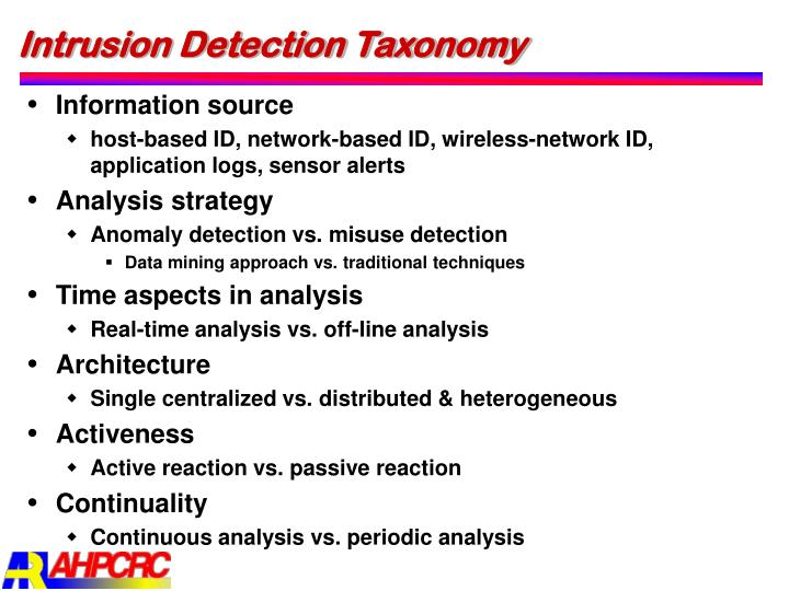 Intrusion Detection Taxonomy