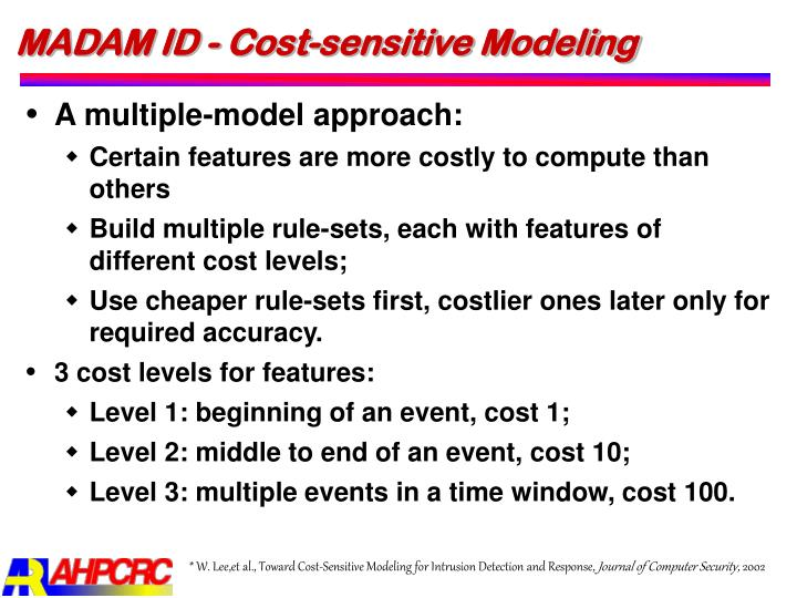 MADAM ID - Cost-sensitive Modeling