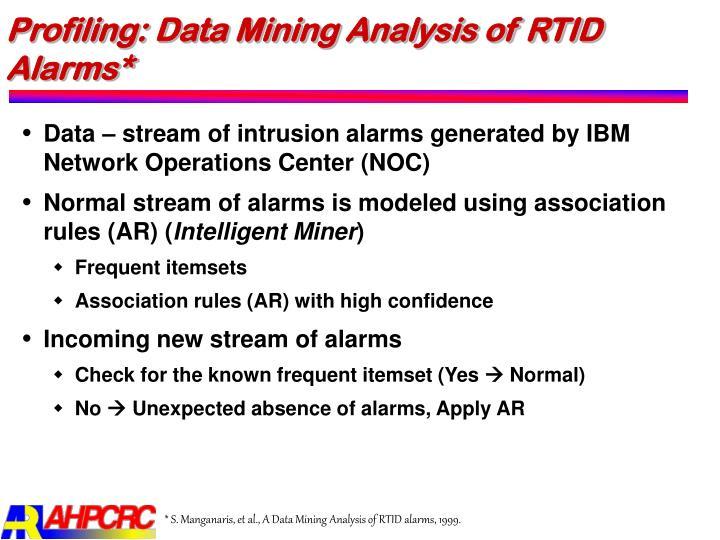 Profiling: Data Mining Analysis of RTID Alarms*