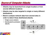source of computer attacks