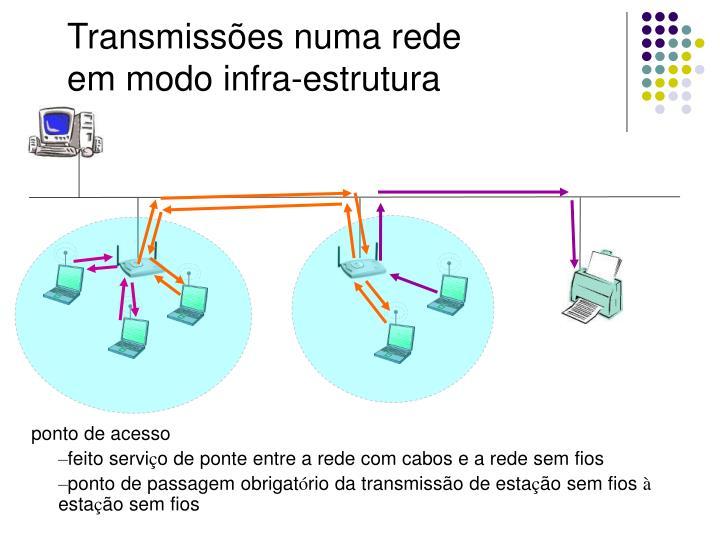 Transmissões numa rede