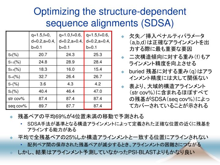 Optimizing the structure-dependent sequence alignments (SDSA)