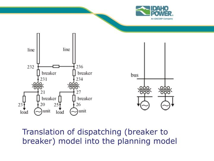 Translation of dispatching (breaker to breaker) model into the planning model