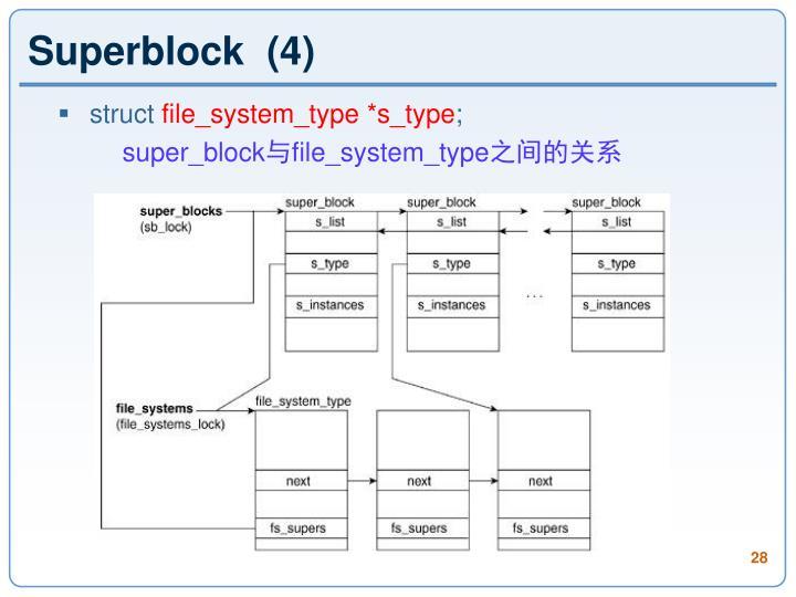 Superblock  (4)