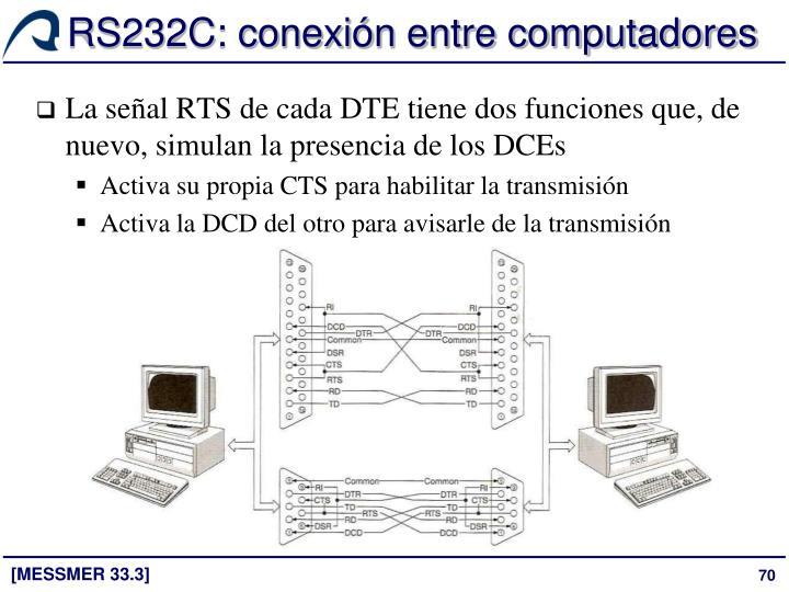 RS232C: conexión entre computadores