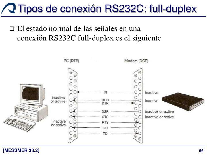 Tipos de conexión RS232C: full-duplex
