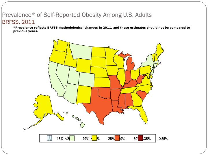 Prevalence* of Self-Reported Obesity Among U.S. Adults