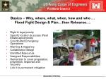basics why where what when how and who flood fight design plan then rehearse